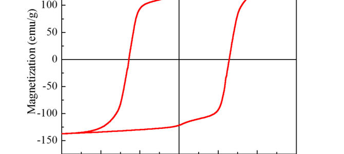 آنالیز مغناطیس سنج نمونه ارتعاشی  (VSM)